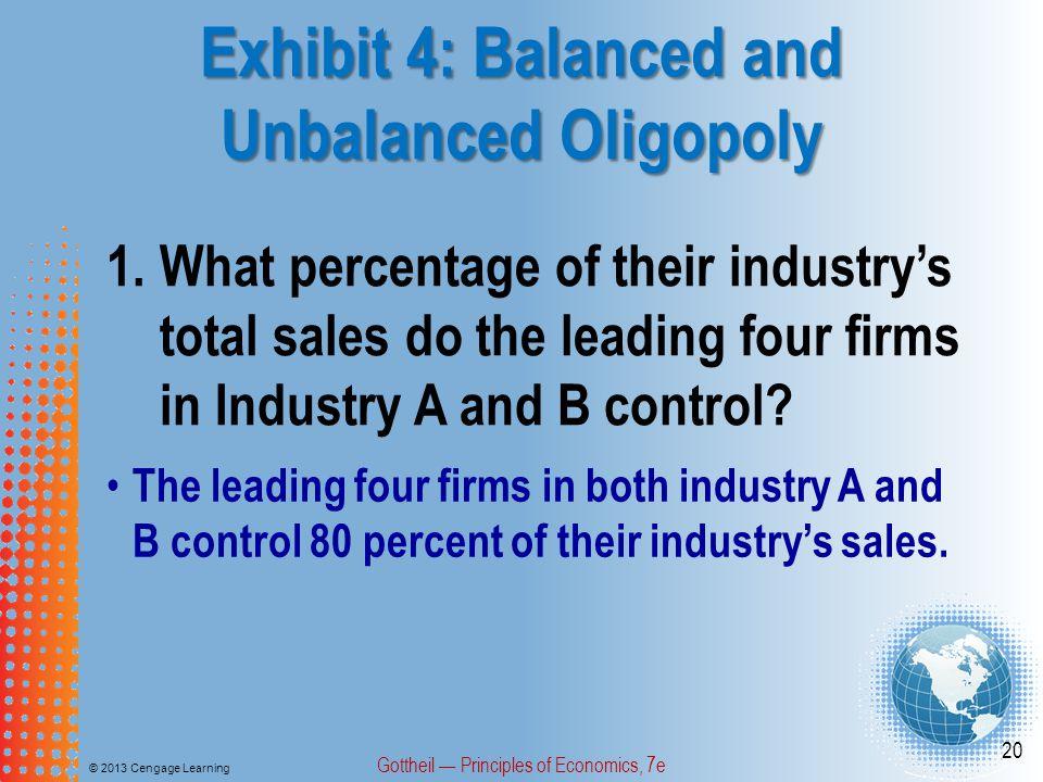 Exhibit 4: Balanced and Unbalanced Oligopoly © 2013 Cengage Learning Gottheil — Principles of Economics, 7e 20 1.