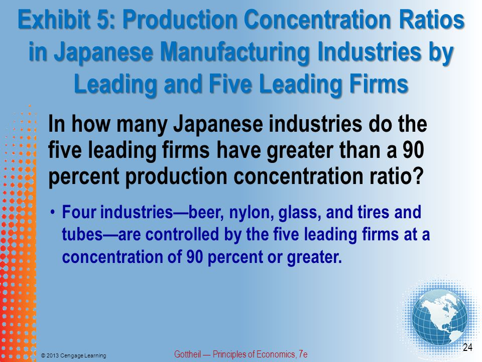 Exhibit 5: Production Concentration Ratios in Japanese Manufacturing Industries by Leading and Five Leading Firms © 2013 Cengage Learning Gottheil — Principles of Economics, 7e 24 In how many Japanese industries do the five leading firms have greater than a 90 percent production concentration ratio.