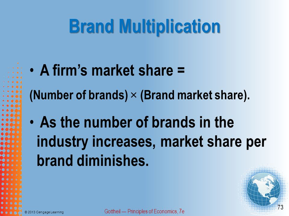 Brand Multiplication © 2013 Cengage Learning Gottheil — Principles of Economics, 7e 73 A firm's market share = (Number of brands) × (Brand market share).