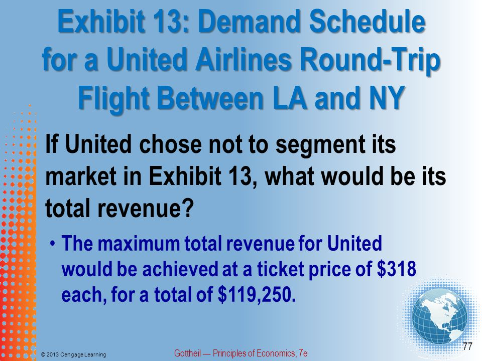 Exhibit 13: Demand Schedule for a United Airlines Round-Trip Flight Between LA and NY © 2013 Cengage Learning Gottheil — Principles of Economics, 7e 77 If United chose not to segment its market in Exhibit 13, what would be its total revenue.