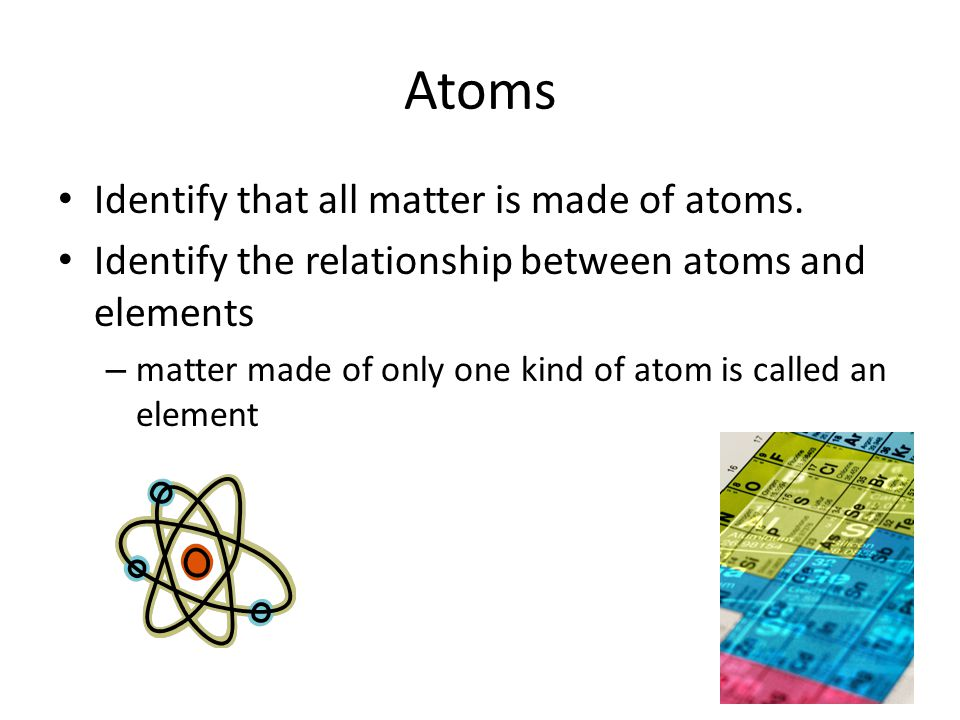 Atoms Identify that all matter is made of atoms. Identify the relationship between atoms and elements – matter made of only one kind of atom is called