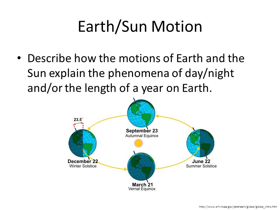 Earth/Sun Motion Describe how the motions of Earth and the Sun explain the phenomena of day/night and/or the length of a year on Earth. http://www.srh