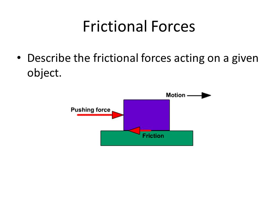 Frictional Forces Describe the frictional forces acting on a given object.