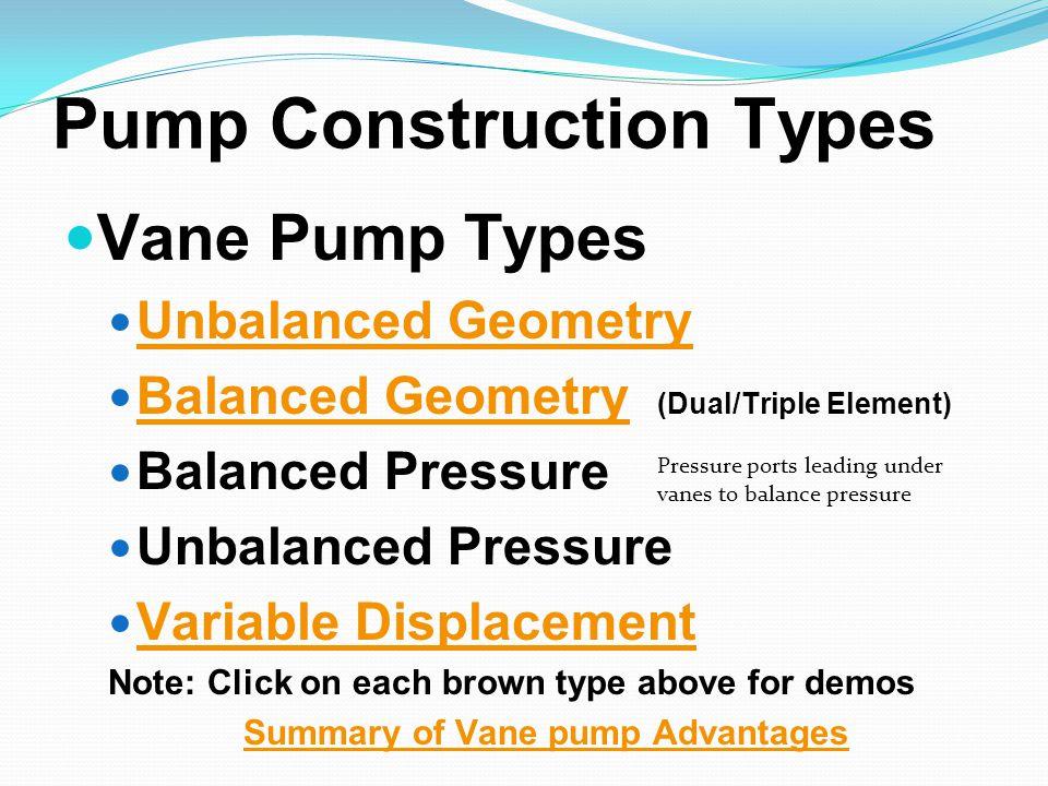 Pump Construction Types Vane Pump Types Unbalanced Geometry Balanced Geometry (Dual/Triple Element) Balanced Geometry Balanced Pressure Unbalanced Pre