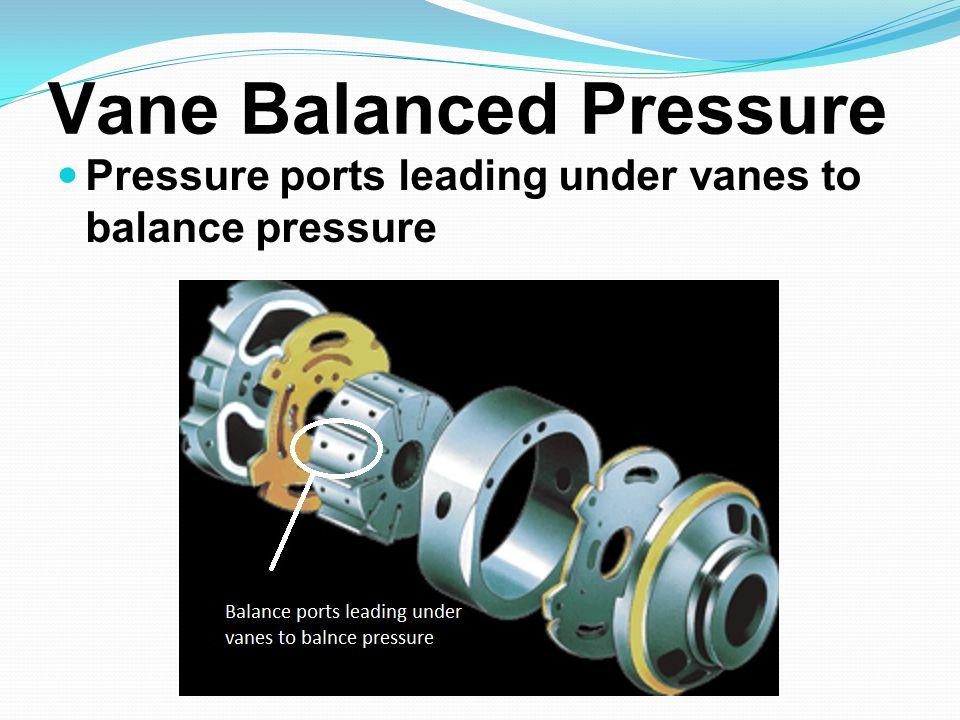 Vane Balanced Pressure Pressure ports leading under vanes to balance pressure