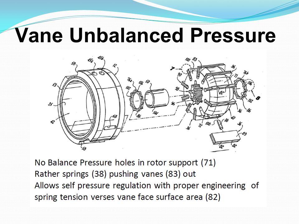 Vane Unbalanced Pressure