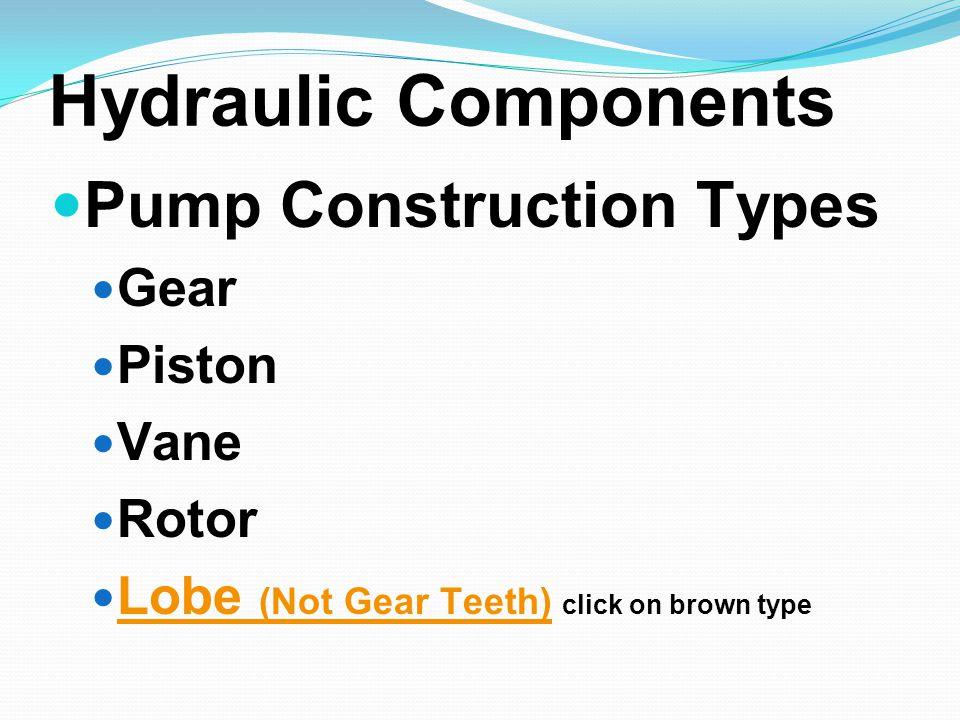 Hydraulic Components Pump Construction Types Gear Piston Vane Rotor Lobe (Not Gear Teeth) click on brown type Lobe (Not Gear Teeth)