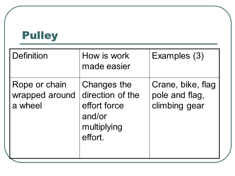 Pulley DefinitionHow is work made easier Examples (3) Rope or chain wrapped around a wheel Changes the direction of the effort force and/or multiplyin