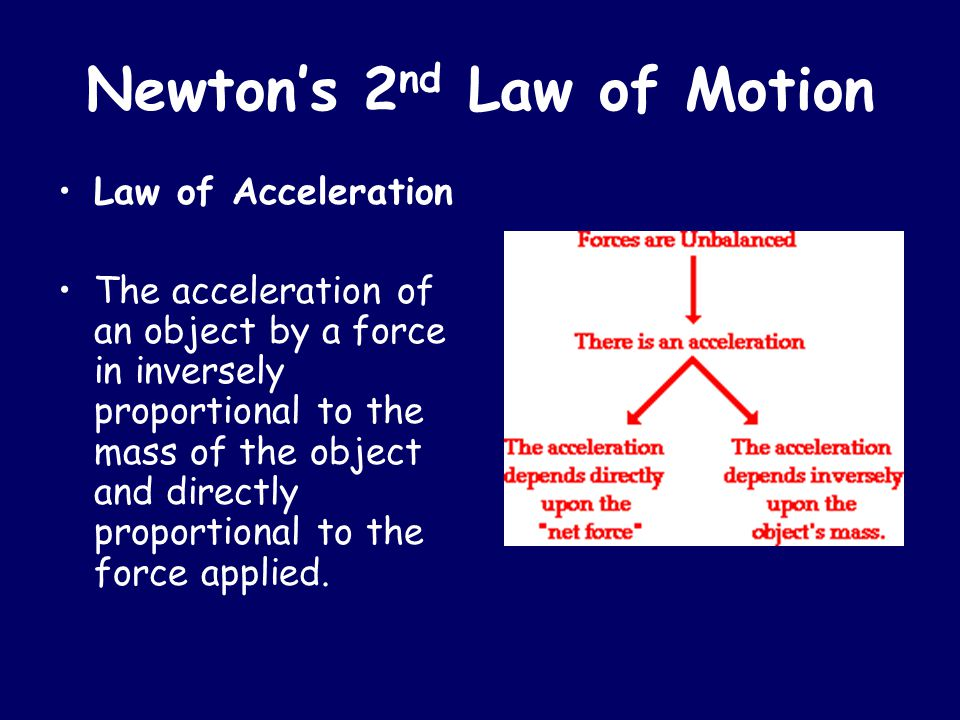 Newton's 2 nd Law of Motion Law of Acceleration The acceleration of an object by a force in inversely proportional to the mass of the object and direc