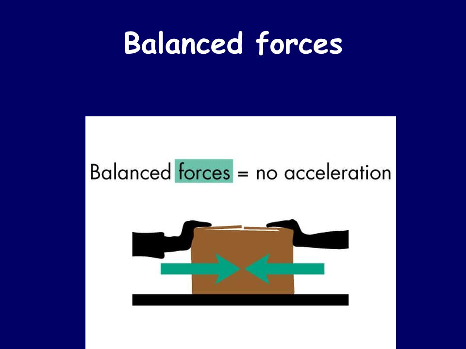 Unbalanced Forces Always cause a change in motion - Acceleration Acceleration – change in speed or direction of an object Starting Stopping Speeding up Slowing down Turning