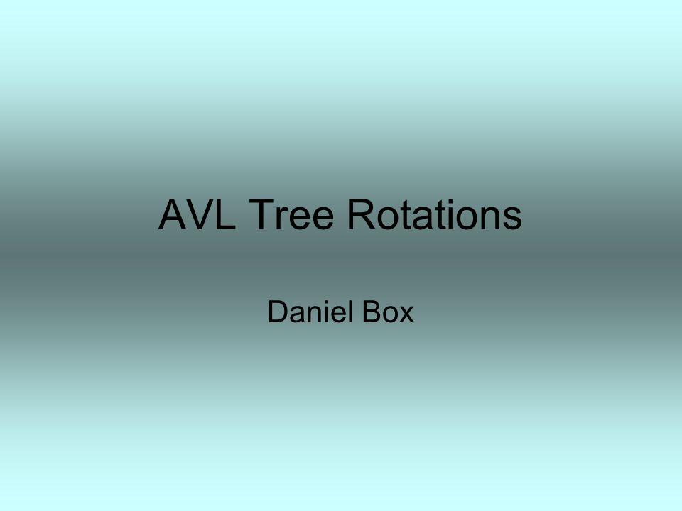 AVL Tree Rotations Daniel Box