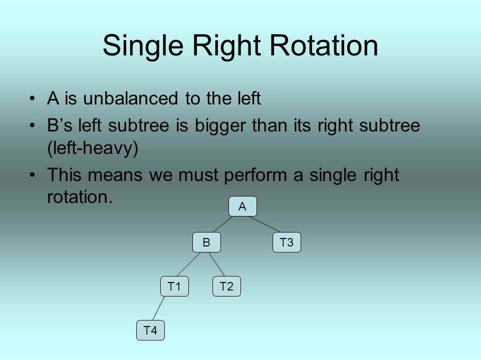 Single Right Rotation A is unbalanced to the left B's left subtree is bigger than its right subtree (left-heavy) This means we must perform a single r