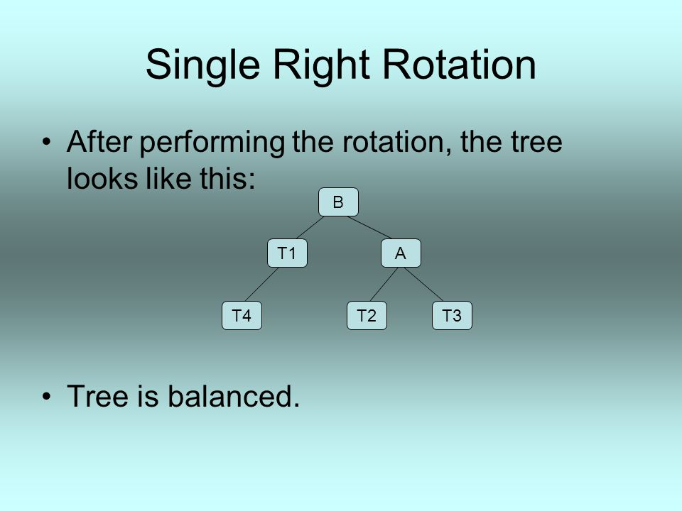 Single Right Rotation After performing the rotation, the tree looks like this: Tree is balanced. B A T3T4 T1 T2