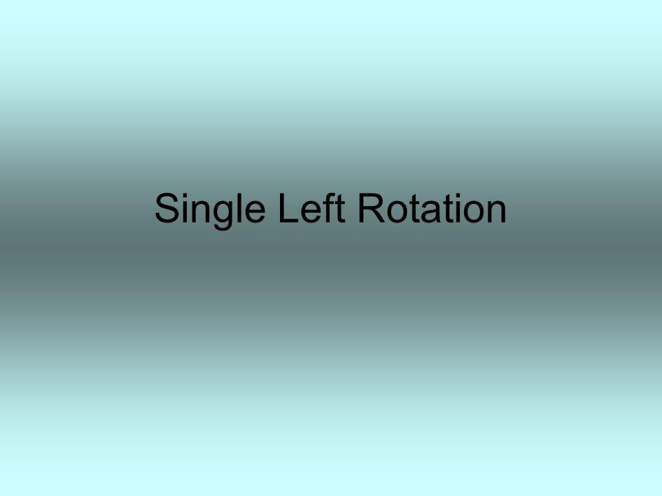 Single Left Rotation
