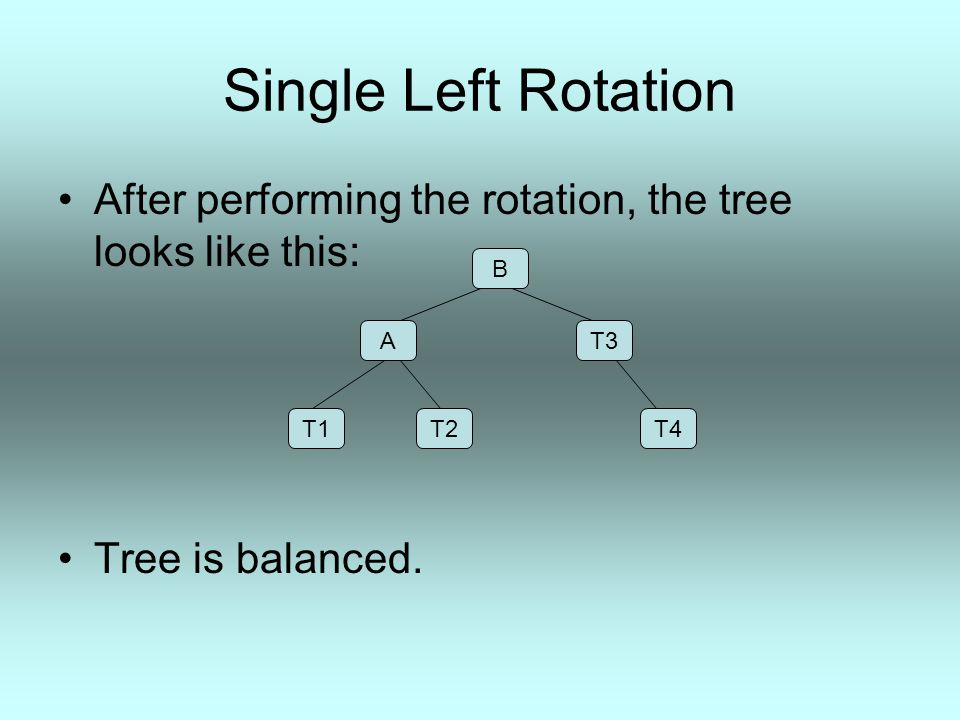 Single Left Rotation After performing the rotation, the tree looks like this: Tree is balanced. B T3 T2T1 A T4