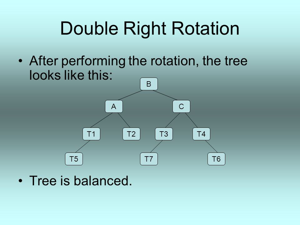 Double Right Rotation After performing the rotation, the tree looks like this: Tree is balanced. B C T2T1 A T4 T7 T3 T5T6