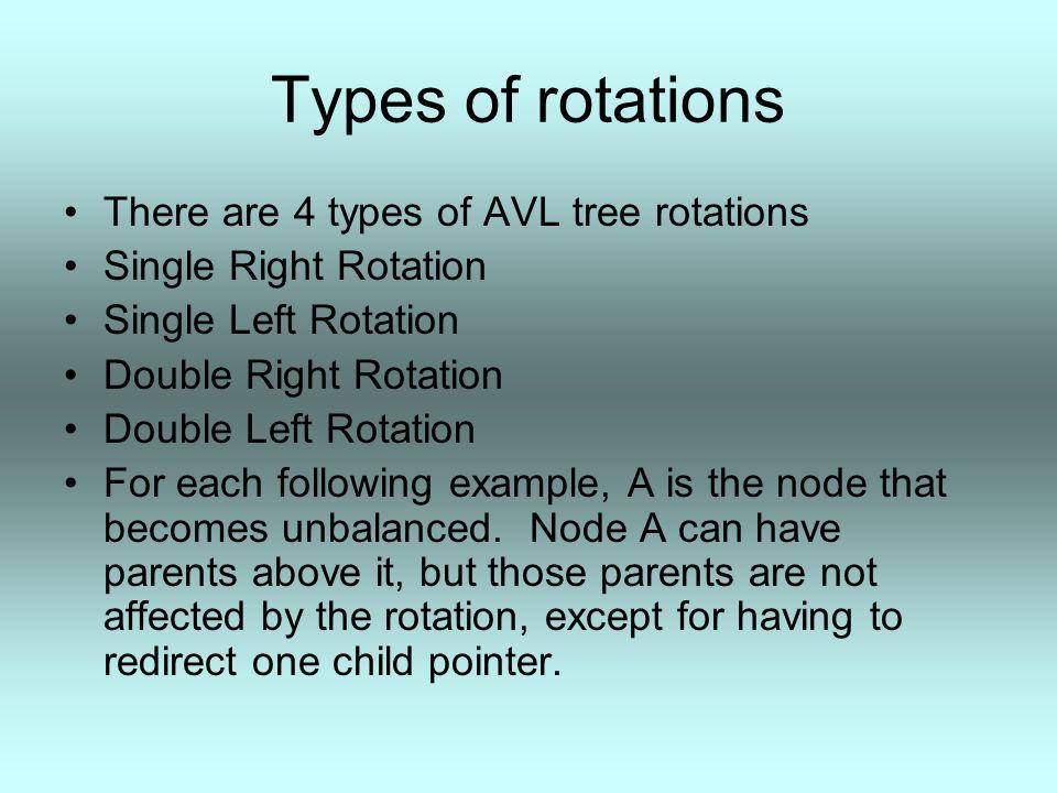 Code for Single Left Rotation BinaryNode nodeC = A.getRightChild(); A.setRightChild(nodeC.getLeftChild()); nodeC.setLeftChild(A) B = nodeC;