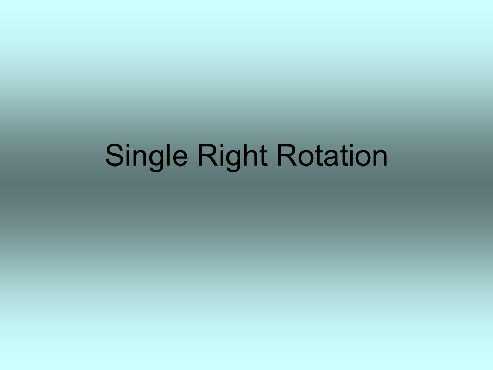 Single Right Rotation