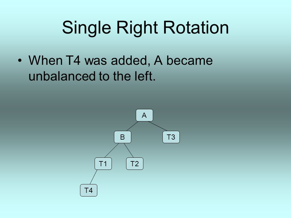 Single Right Rotation A is unbalanced to the left B's left subtree is bigger than its right subtree (left-heavy) This means we must perform a single right rotation.