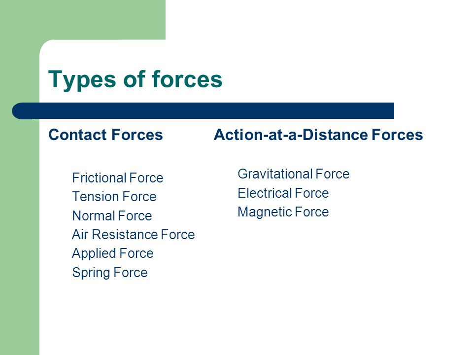 friction FRICTION: The force that resists motion between two things in contact w/each other – Friction is parallel to the surface – Friction points opposite to the motion – There are 3 types of friction: – Sliding, rolling and starting – Friction is good for walking, writing, standing.
