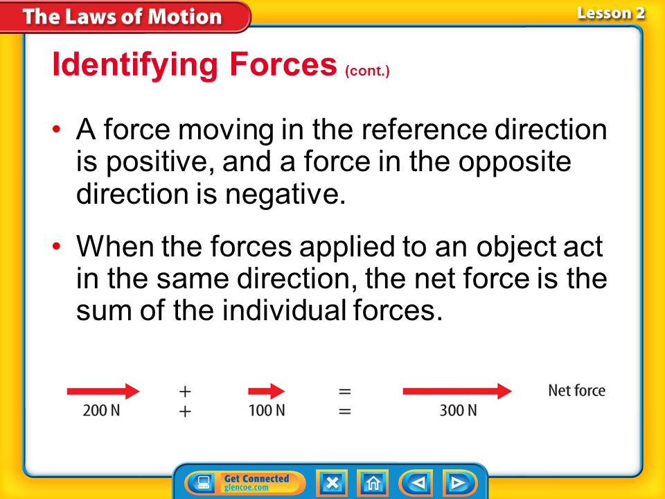 Lesson 2-1 The sum of all the forces acting on an object is the net force.net force The net force depends on the directions of the forces applied to a