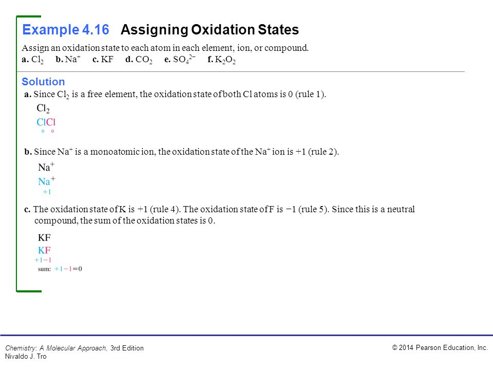 © 2014 Pearson Education, Inc. Chemistry: A Molecular Approach, 3rd Edition Nivaldo J. Tro Example 4.16Assigning Oxidation States Assign an oxidation