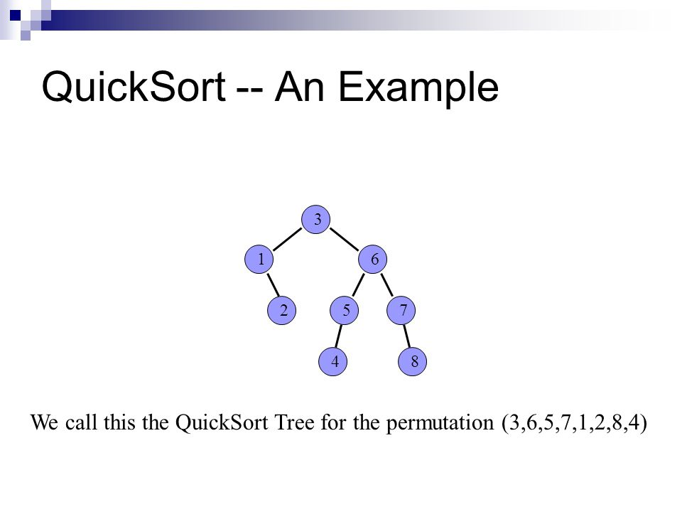 3 16 257 48 We call this the QuickSort Tree for the permutation (3,6,5,7,1,2,8,4)