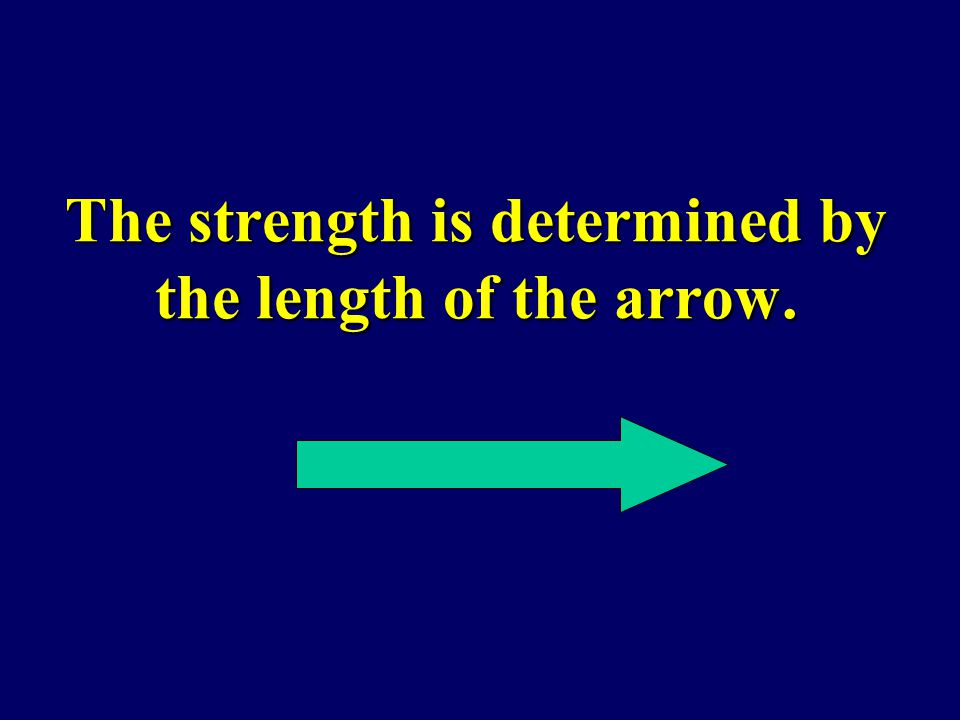 How does one determine how strong a force is by looking at an arrow?