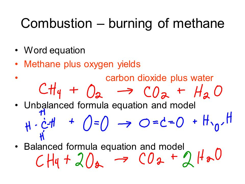 Combustion – burning of methane Word equation Methane plus oxygen yields carbon dioxide plus water Unbalanced formula equation and model Balanced formula equation and model