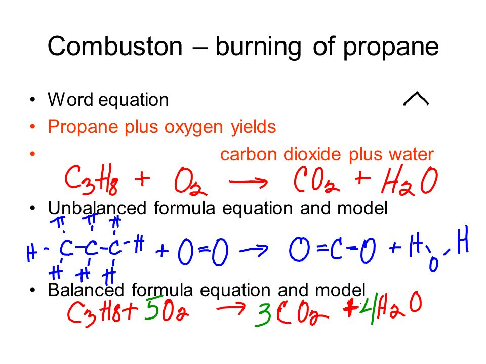 Combuston – burning of propane Word equation Propane plus oxygen yields carbon dioxide plus water Unbalanced formula equation and model Balanced formula equation and model