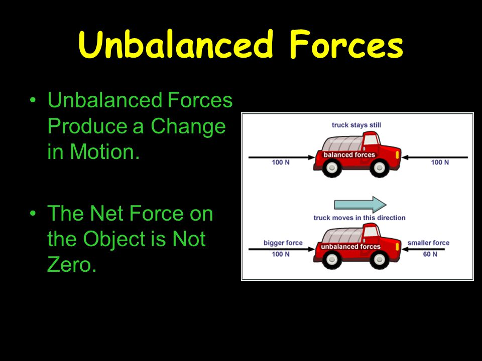 Unbalanced Forces Unbalanced Forces Produce a Change in Motion. The Net Force on the Object is Not Zero.