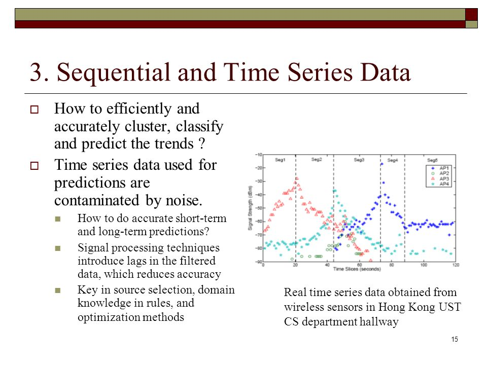 15 3. Sequential and Time Series Data  How to efficiently and accurately cluster, classify and predict the trends ?  Time series data used for predi