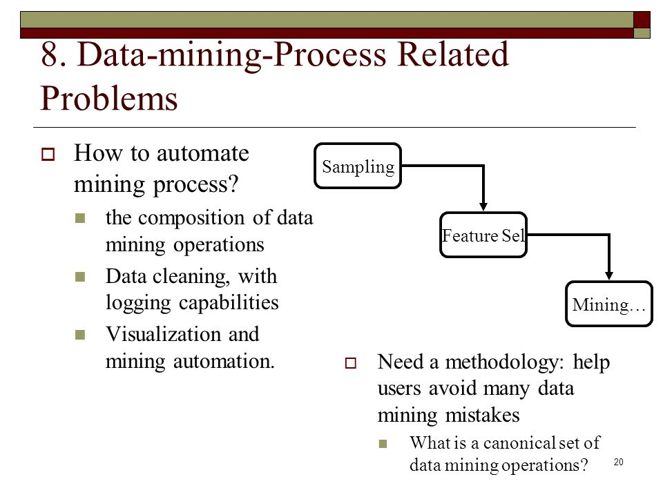 20 8. Data-mining-Process Related Problems  How to automate mining process.