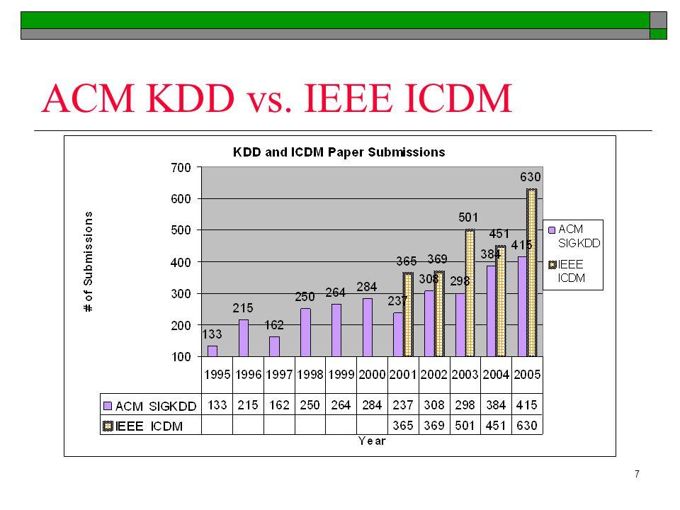 7 ACM KDD vs. IEEE ICDM