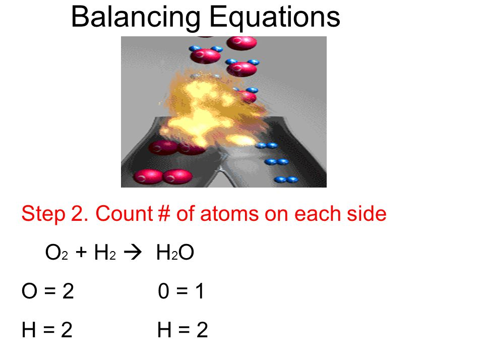 Balancing Equations Step 2. Count # of atoms on each side O 2 + H 2  H 2 O O = 2 0 = 1 H = 2