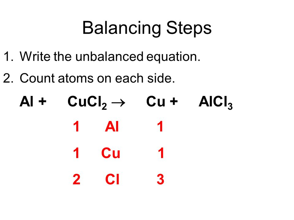 Balancing Steps 1.Write the unbalanced equation.2.Count atoms on each side.