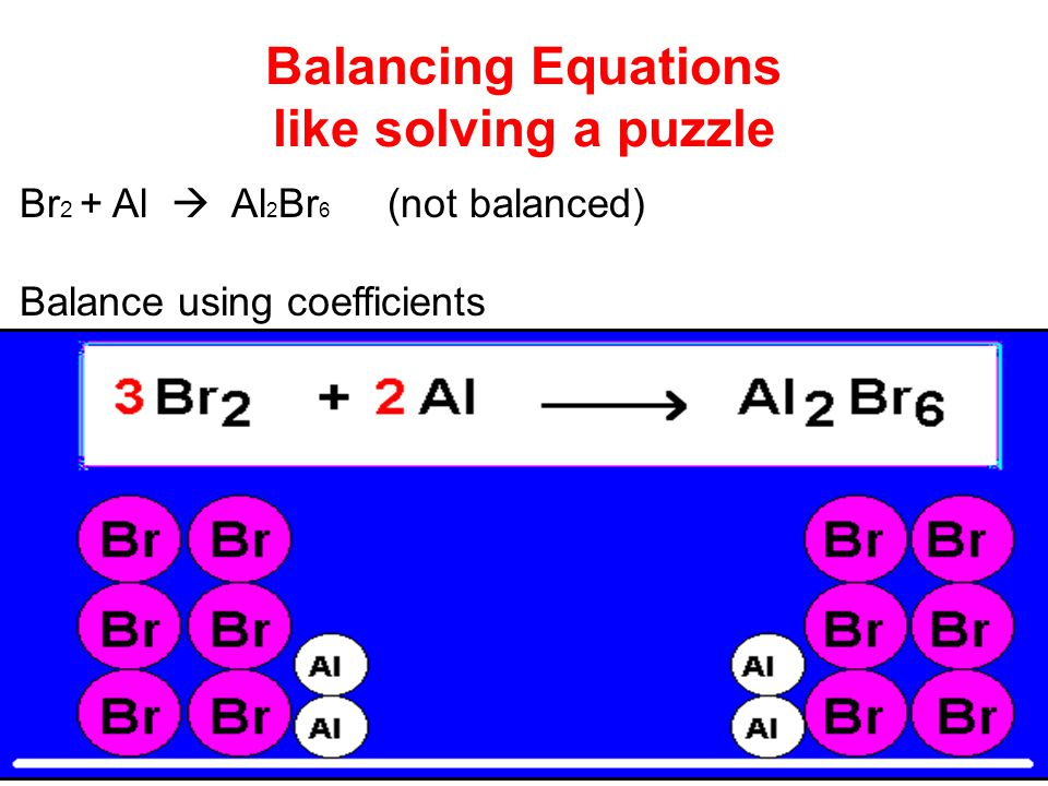 Balancing Equations Reactants  Products O 2 + H 2  H 2 O