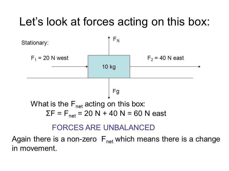 But what if the box had an initial motion: 10 kg F 1 = -20 N westF 2 = 20 N east Moving with a constant velocity: What is the F net acting on this box: ΣF = F net = -20 N + 20 N = 0 The F net is zero which means there is not a change in movement or direction.