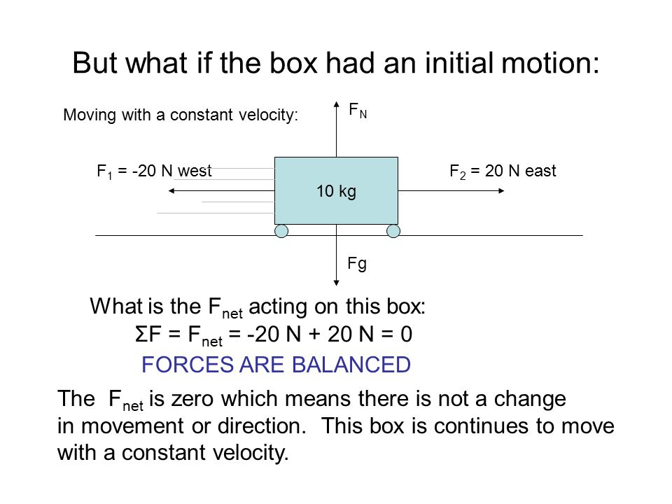 This leads us to the F g : g = 9.81 m/s 2 ~ 10 m/s 2 What's mass times the acceleration due to gravity.