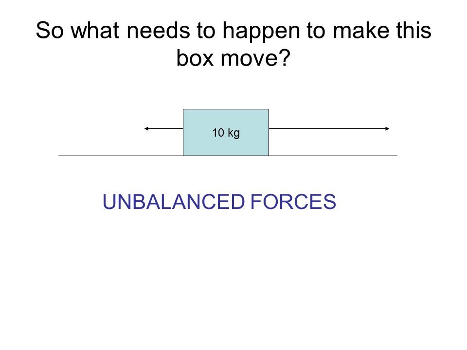 What about when the box is already moving with a constant velocity.