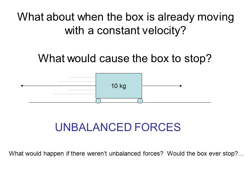 What about when the box is already moving with a constant velocity? What would cause the box to stop? 10 kg UNBALANCED FORCES What would happen if the
