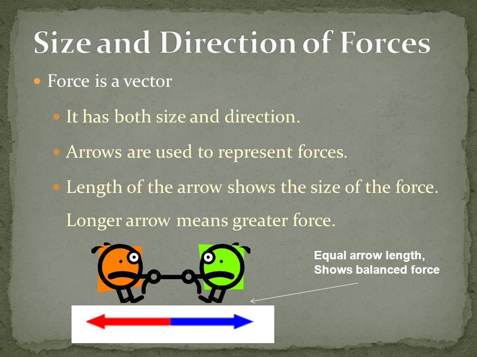 """DECREASING (1) Change sliding friction to rolling friction (2) Use a lubricant (3) Smooth out the surface area (4) """"Lighten the load"""" INCREASING (1) M"""