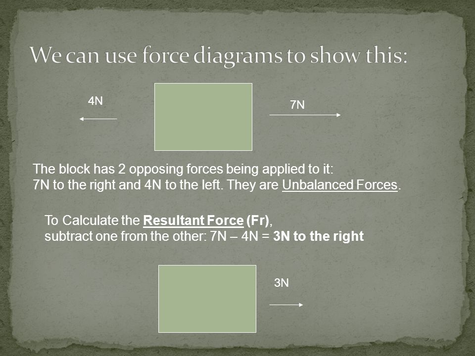 An unbalanced force always causes a change in motion When unbalanced forces act in opposite directions you can find the net force Net force = the over