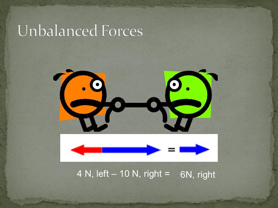 3 N right – 6 N left = 3N, left