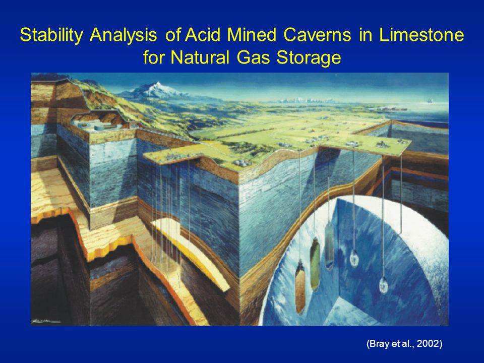 Overview Background –Natural Gas Use and storage methods –Objective Modeling Methods –FLAC Code –Parameters simulated Modeling Results –Ideal cavern geometry –Parameter variations Conceptual model