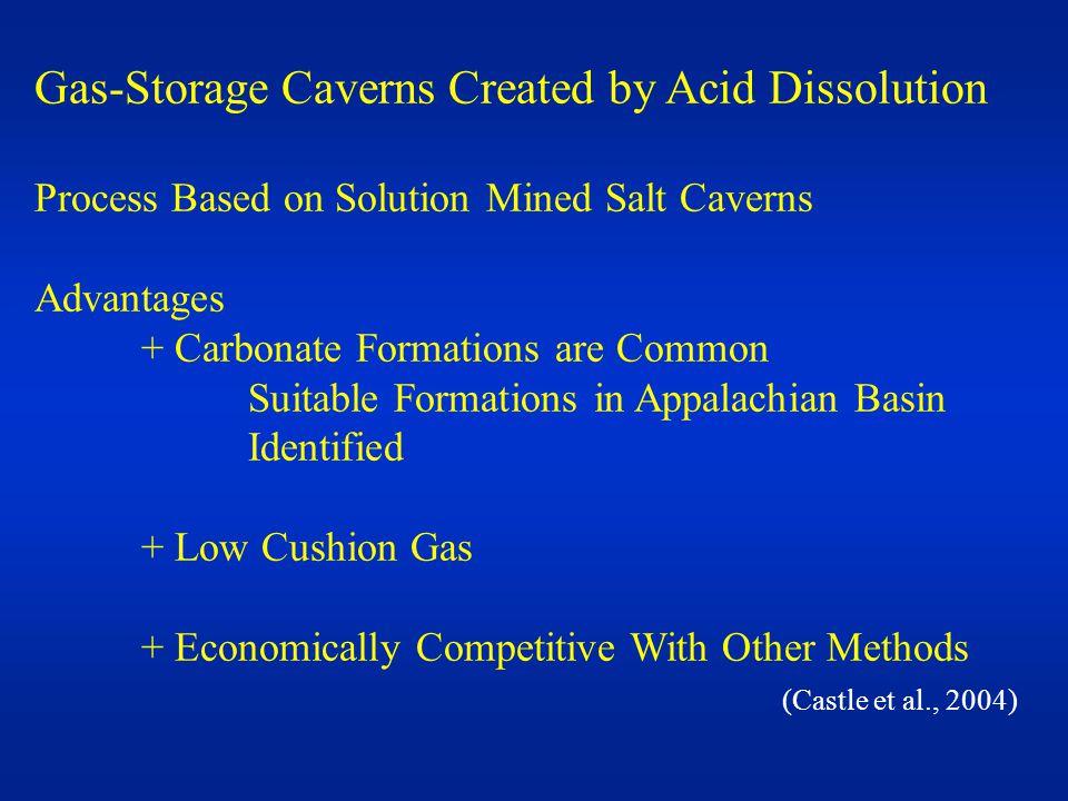 Salt Cavern Development by Water Injection (Barron, 1994)