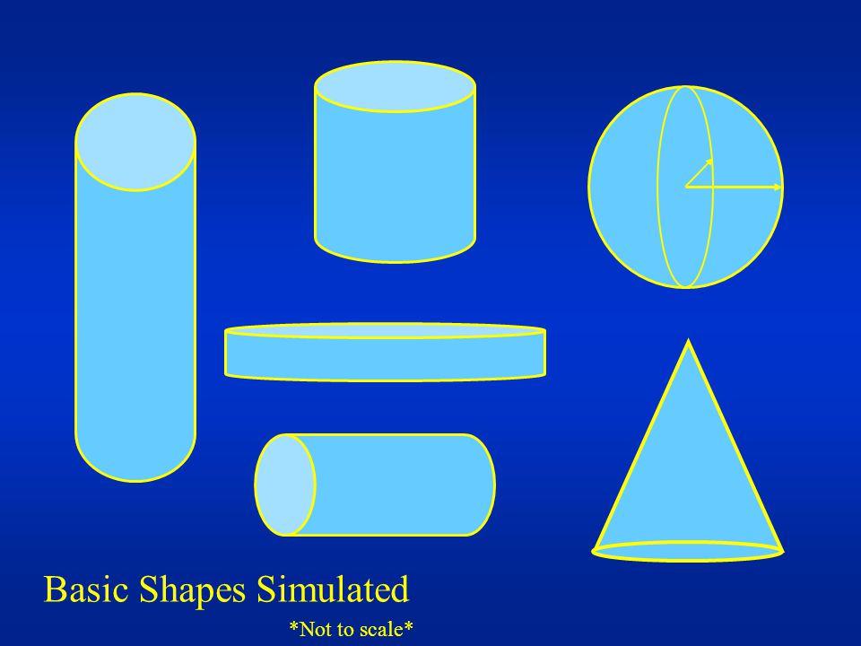 Basic Shapes Simulated 40x12 m Spherical: r = 24.6 m 'Tunnel' r = 10 m 200 m 10 m 10x200 m 20 m 50 m 20x50 m Conical: r = 25 m h = 96 m *Not to scale*