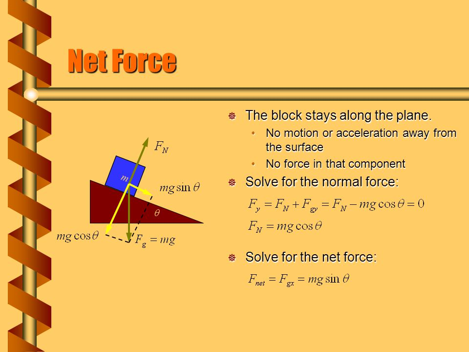 Net Force  The block stays along the plane.