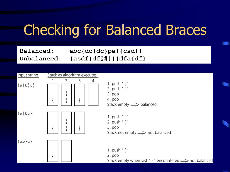 Checking for Balanced Braces Balanced: abc{dc{dc}pa}{csd+} Unbalanced: {asdf{df@#}}{dfa{df}