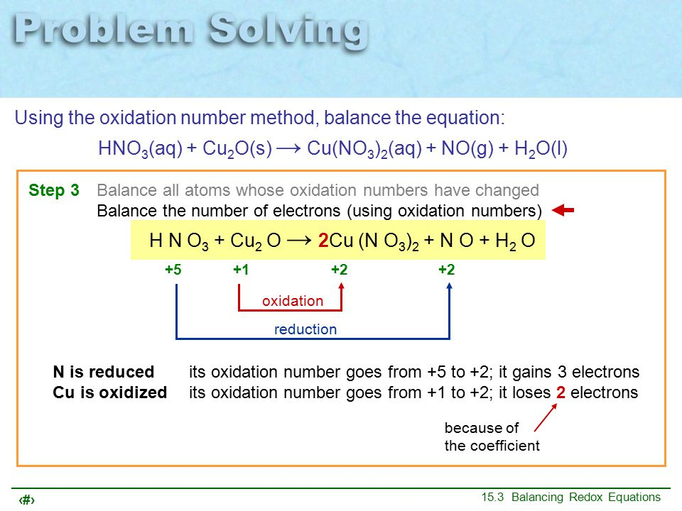 11 15.3 Balancing Redox Equations Using the oxidation number method, balance the equation: HNO 3 (aq) + Cu 2 O(s) → Cu(NO 3 ) 2 (aq) + NO(g) + H 2 O(l) Step 3Balance all atoms whose oxidation numbers have changed Balance the number of electrons (using oxidation numbers) H N O 3 + Cu 2 O → 2Cu (N O 3 ) 2 + N O + H 2 O oxidation reduction N is reducedits oxidation number goes from +5 to +2; it gains 3 electrons Cu is oxidized its oxidation number goes from +1 to +2; it loses 2 electrons because of the coefficient +1 +5 –2 +1 –2 +2 +5 –2 +2 –2 +1 –2